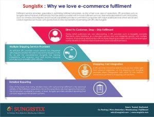 Sungistix